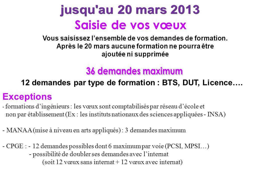 jusqu au 20 mars 2013 36 demandes maximum Saisie de vos vœux