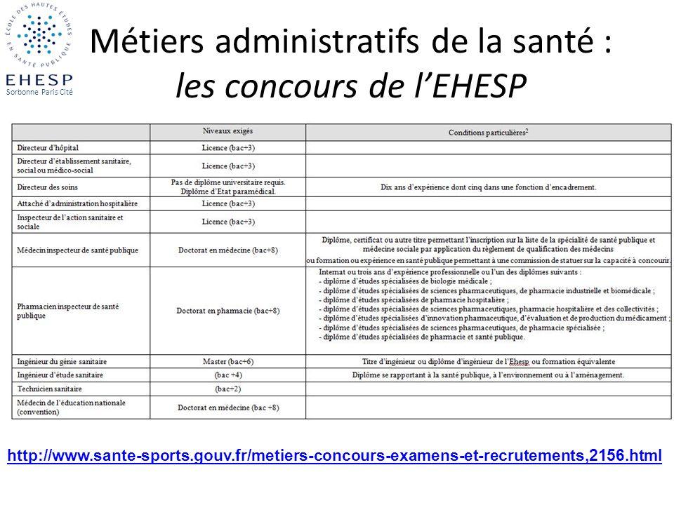 Métiers administratifs de la santé : les concours de l'EHESP