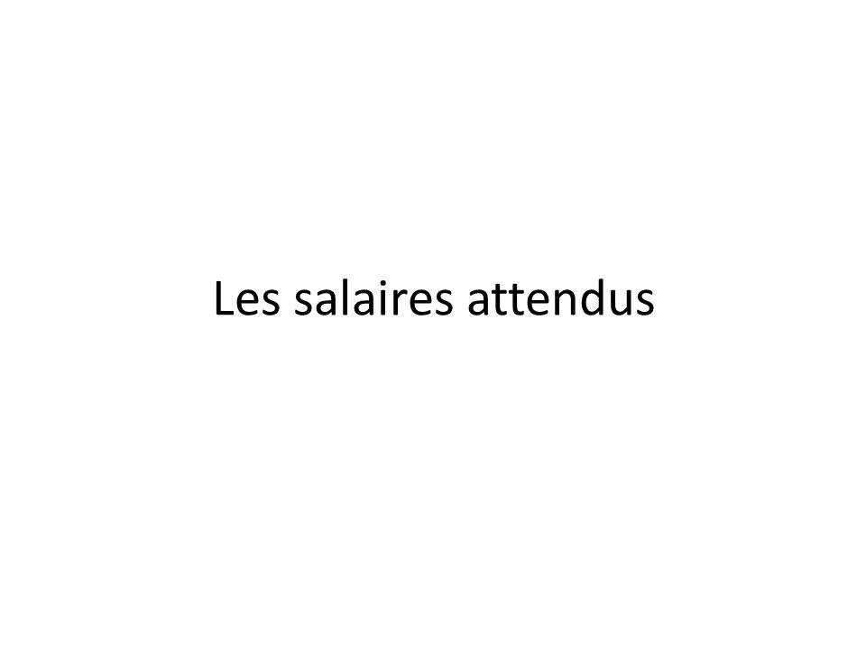 Les salaires attendus
