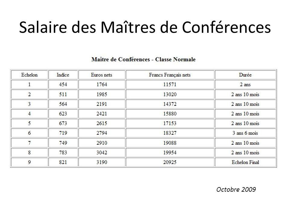 Salaire des Maîtres de Conférences