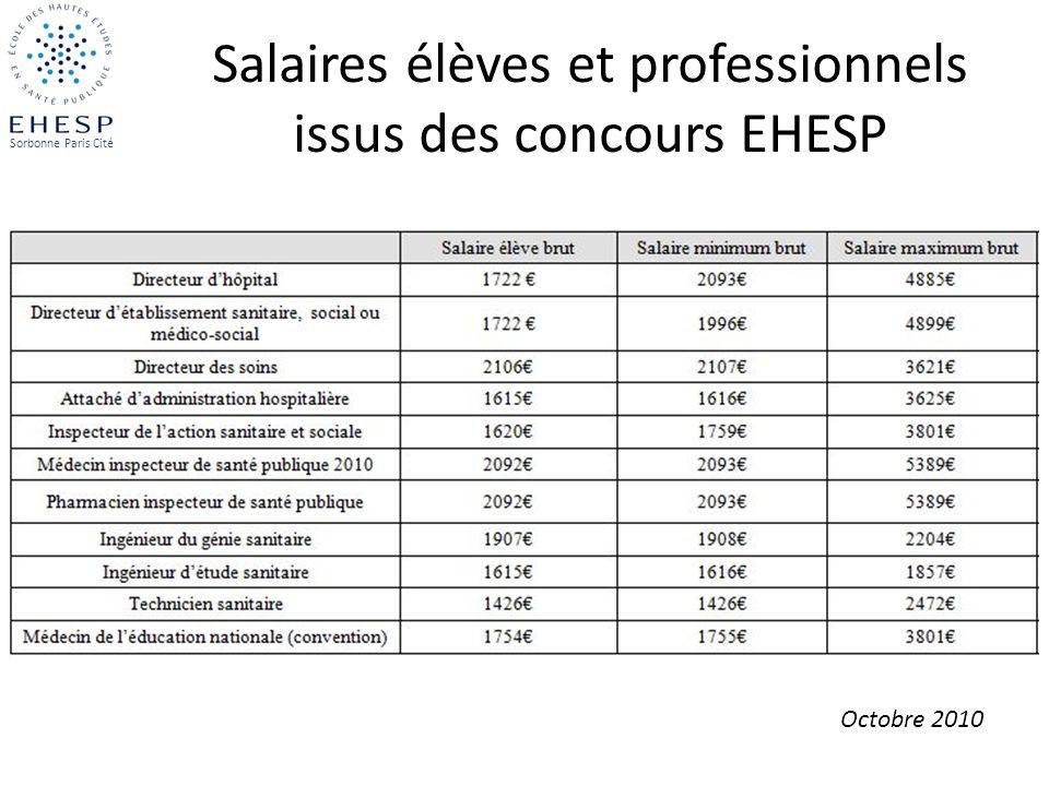 Salaires élèves et professionnels issus des concours EHESP