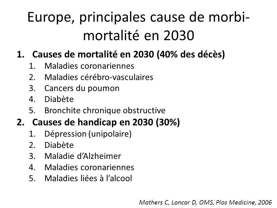 Europe, principales cause de morbi-mortalité en 2030