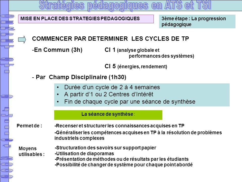 COMMENCER PAR DETERMINER LES CYCLES DE TP