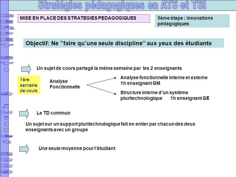 Objectif: Ne ''faire qu'une seule discipline'' aux yeux des étudiants