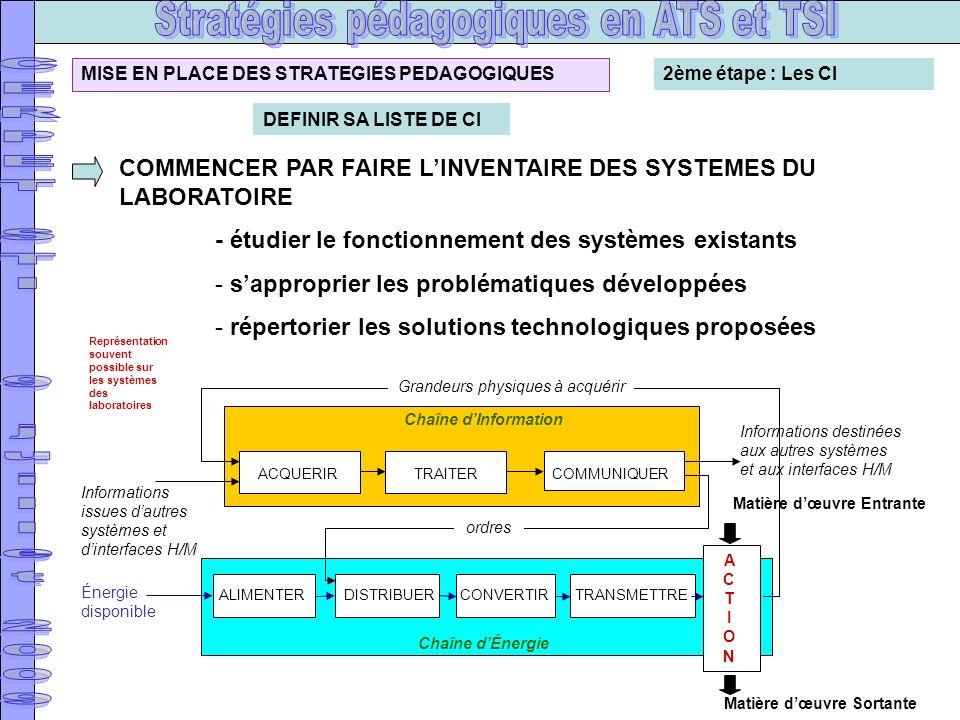 COMMENCER PAR FAIRE L'INVENTAIRE DES SYSTEMES DU LABORATOIRE