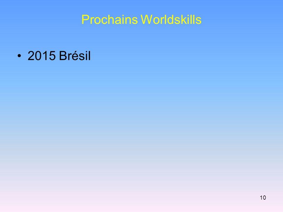 Prochains Worldskills