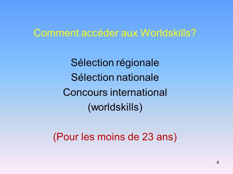 Comment accéder aux Worldskills