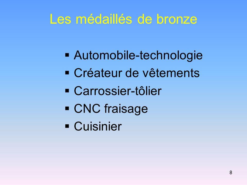 Les médaillés de bronze