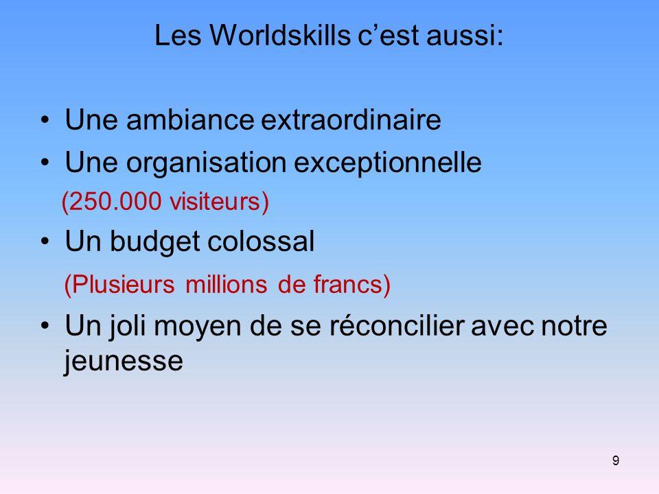 Les Worldskills c'est aussi: