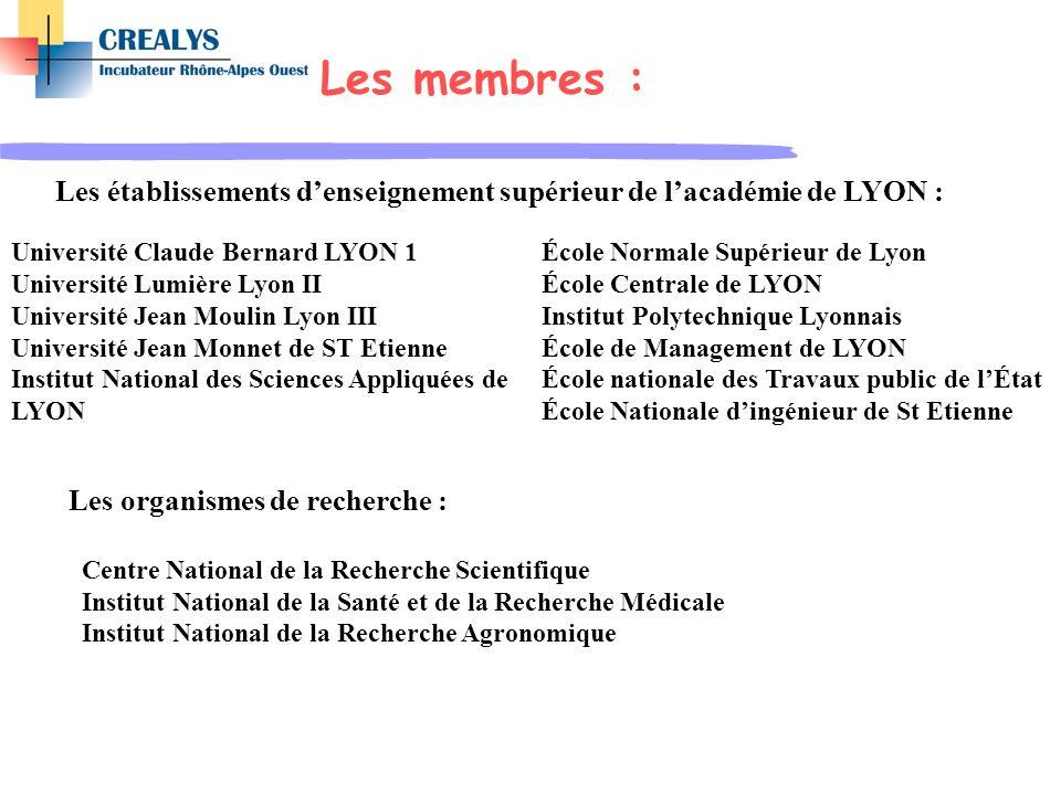 30/03/2017 Les membres : Les établissements d'enseignement supérieur de l'académie de LYON : Université Claude Bernard LYON 1.