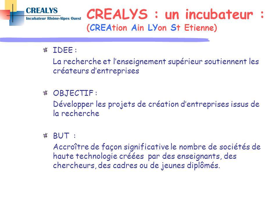CREALYS : un incubateur : (CREAtion Ain LYon St Etienne)