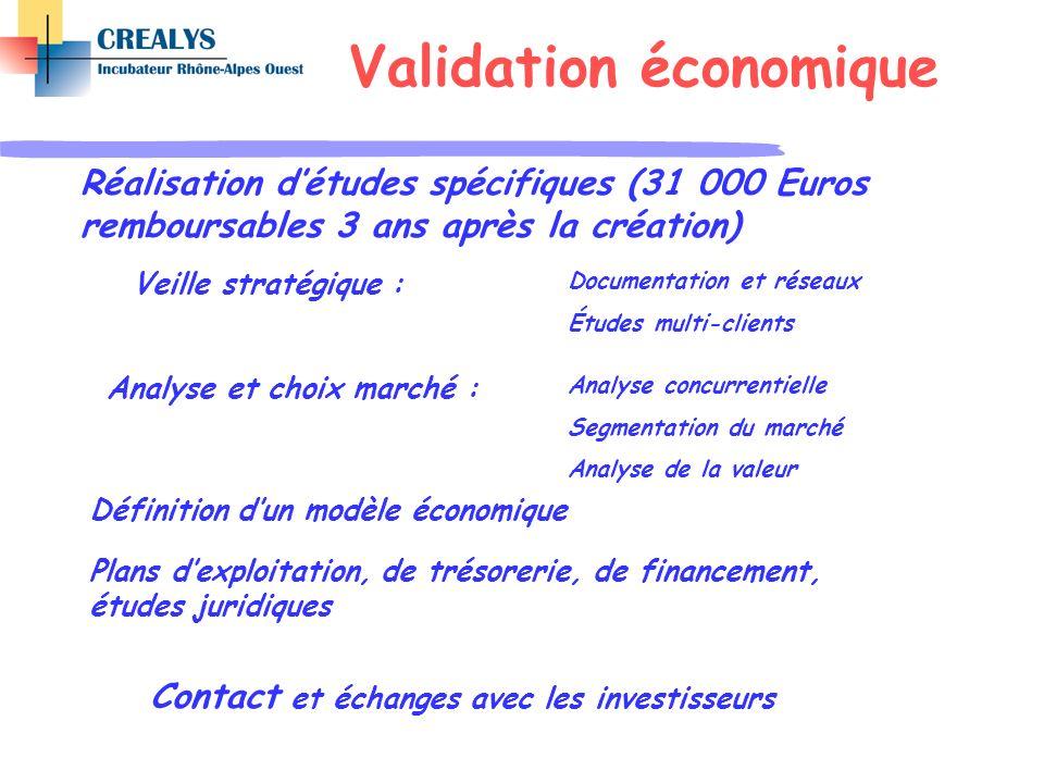 Validation économique