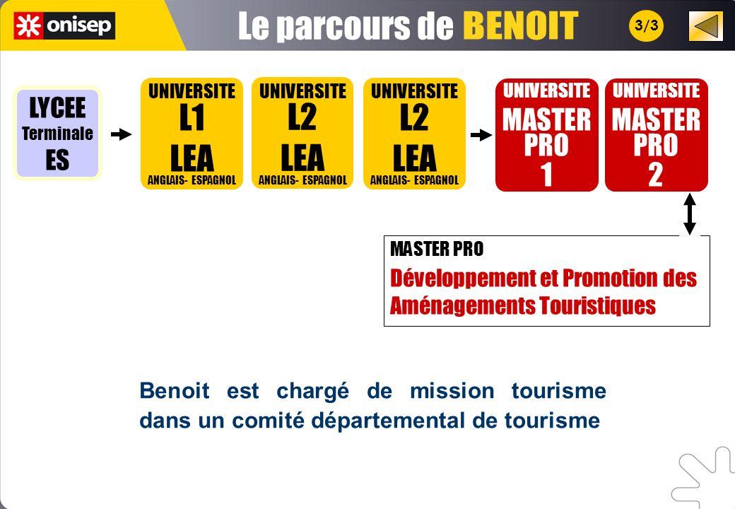 Le parcours de BENOIT L1 LEA L2 LEA L2 LEA 1 2 MASTER PRO MASTER PRO
