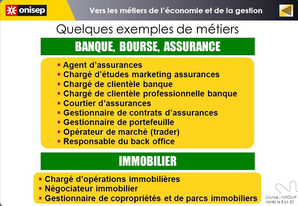 BANQUE, BOURSE, ASSURANCE