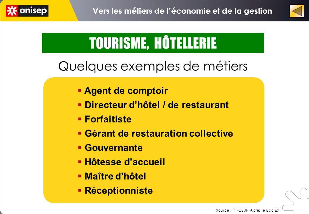 TOURISME, HÔTELLERIE Quelques exemples de métiers Agent de comptoir