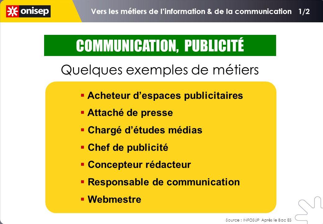 COMMUNICATION, PUBLICITÉ