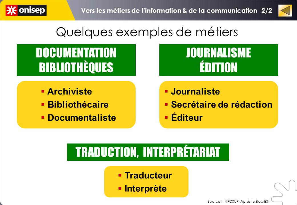 TRADUCTION, INTERPRÉTARIAT