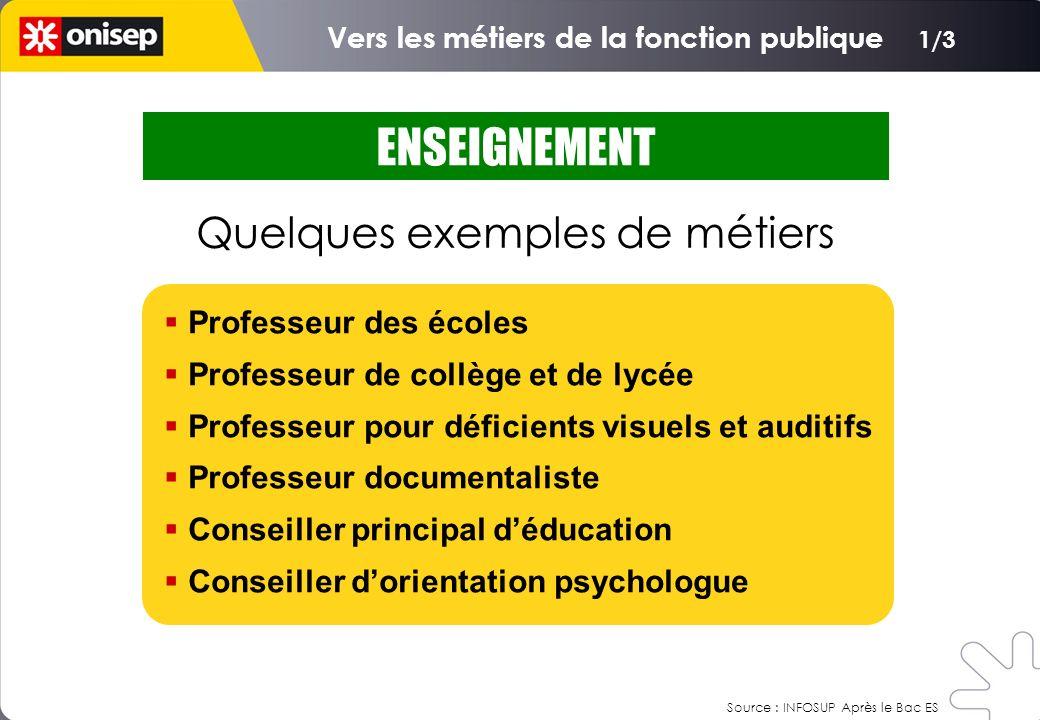 ENSEIGNEMENT Quelques exemples de métiers Professeur des écoles