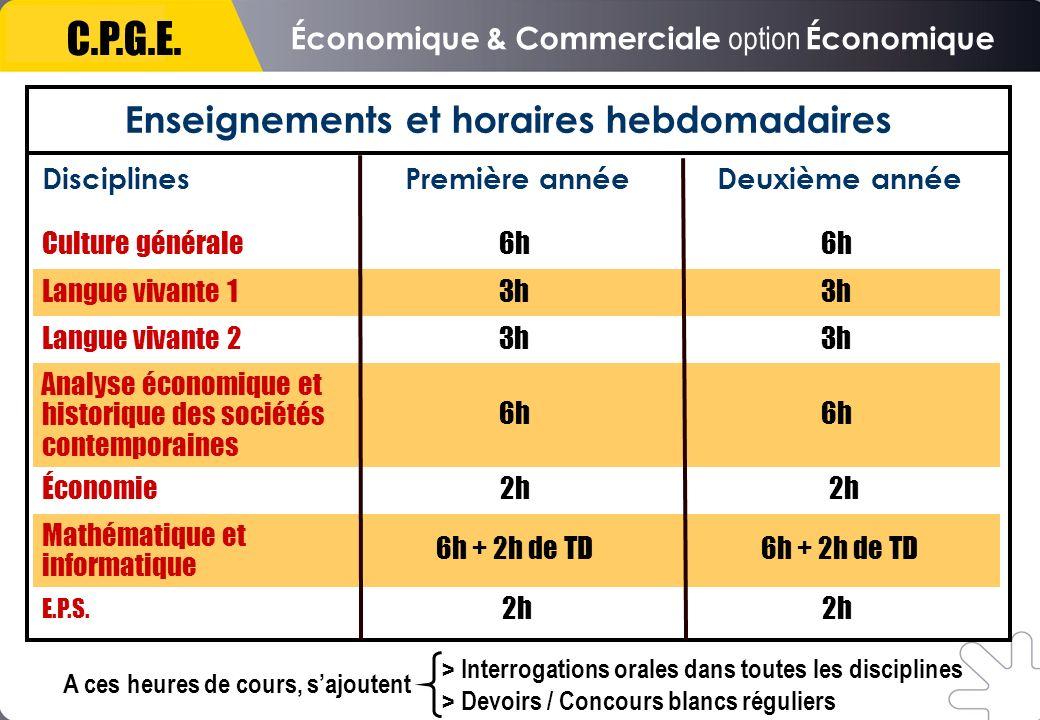 Économique & Commerciale option Économique
