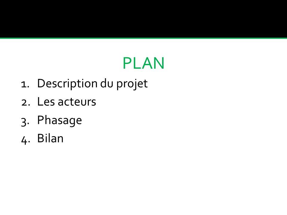 PLAN Description du projet Les acteurs Phasage Bilan