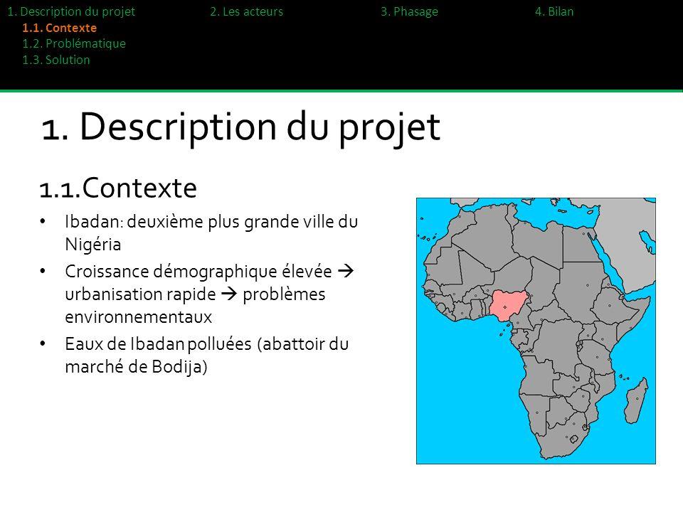 1. Description du projet 1.1.Contexte