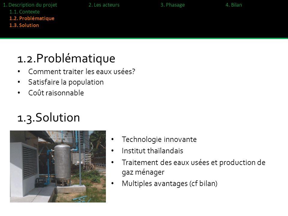 1.2.Problématique 1.3.Solution Comment traiter les eaux usées