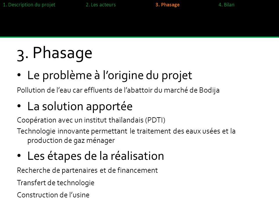 3. Phasage Le problème à l'origine du projet La solution apportée