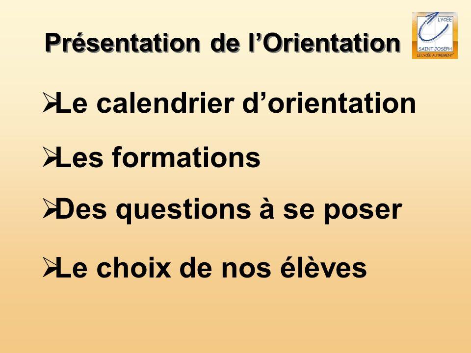Le calendrier d'orientation