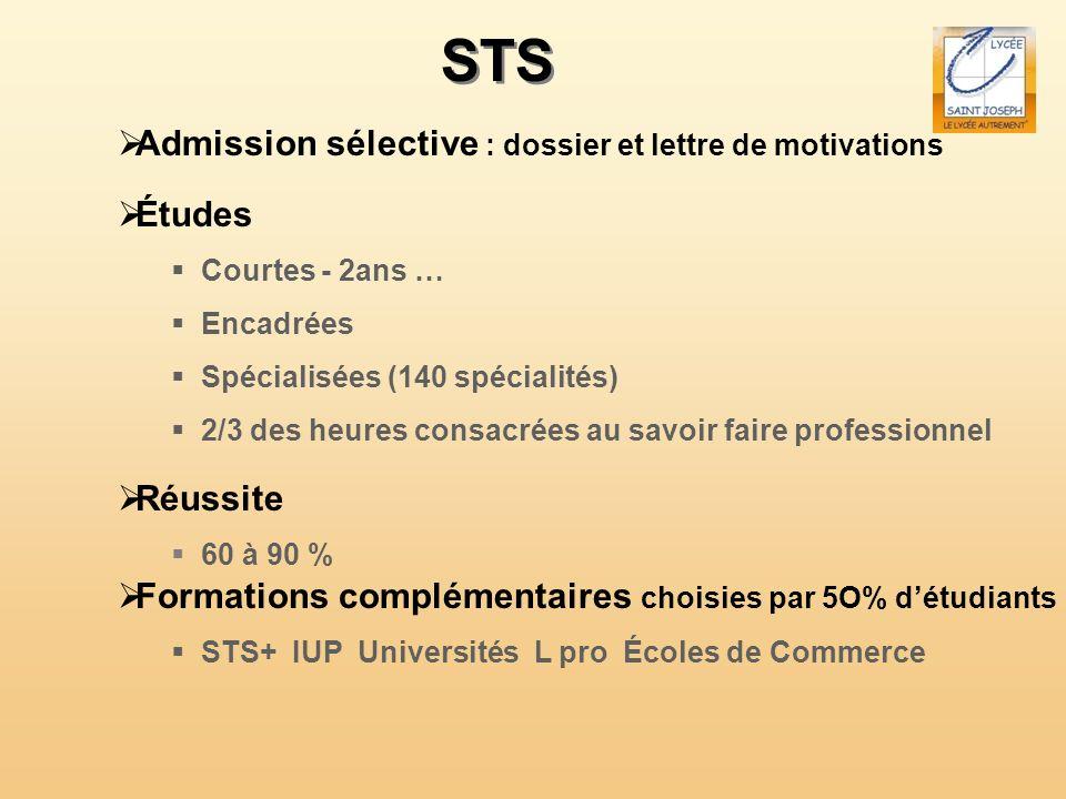 STS Admission sélective : dossier et lettre de motivations Études