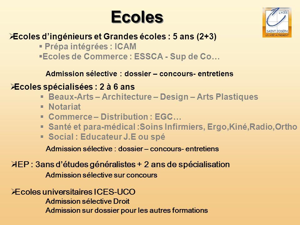 Ecoles Ecoles d'ingénieurs et Grandes écoles : 5 ans (2+3)