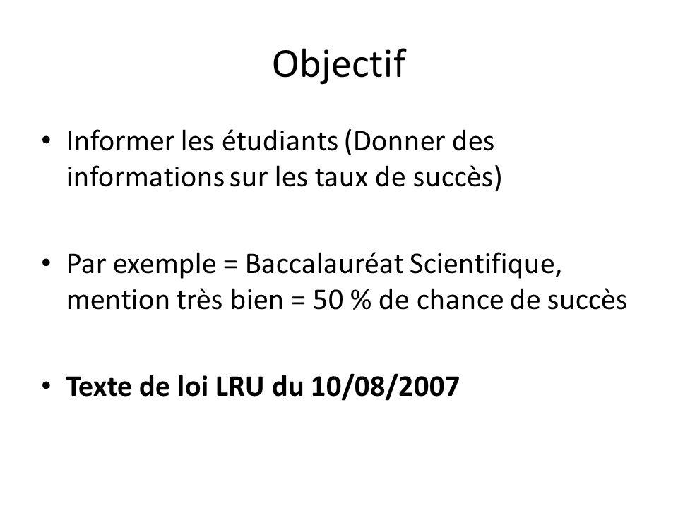 Objectif Informer les étudiants (Donner des informations sur les taux de succès)
