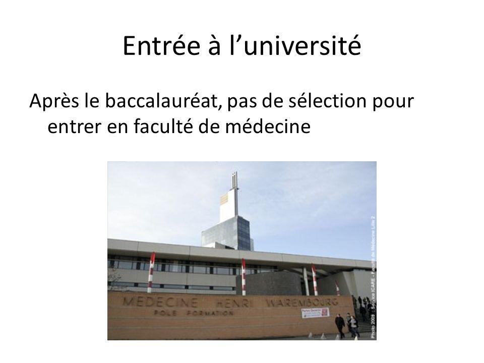Entrée à l'université Après le baccalauréat, pas de sélection pour entrer en faculté de médecine