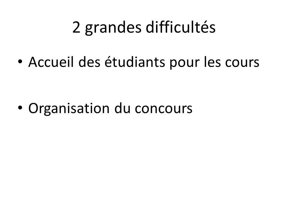 2 grandes difficultés Accueil des étudiants pour les cours