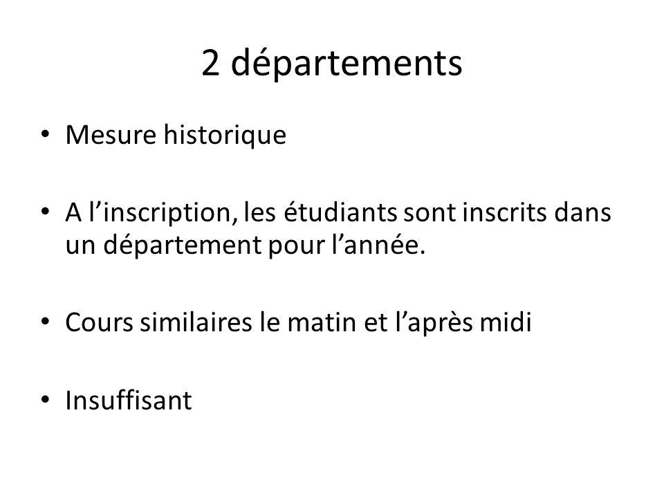 2 départements Mesure historique