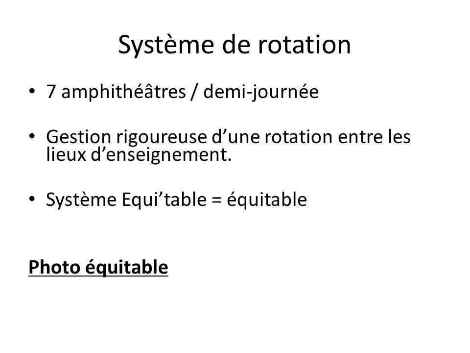 Système de rotation 7 amphithéâtres / demi-journée