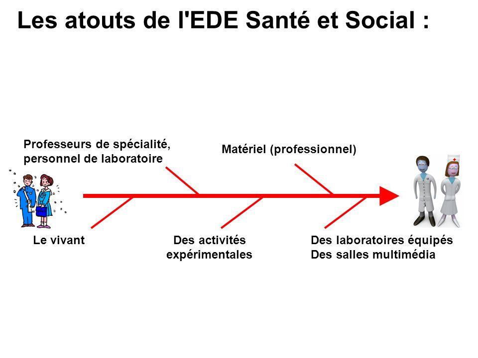 Les atouts de l EDE Santé et Social :