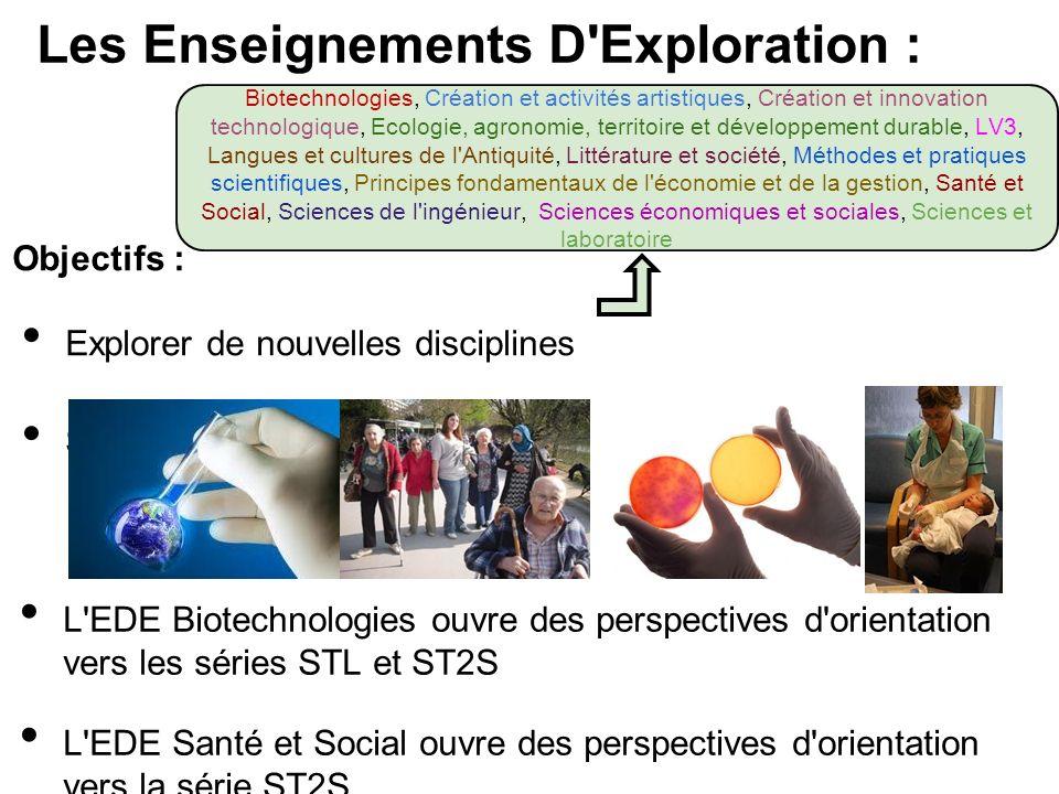 Les Enseignements D Exploration :