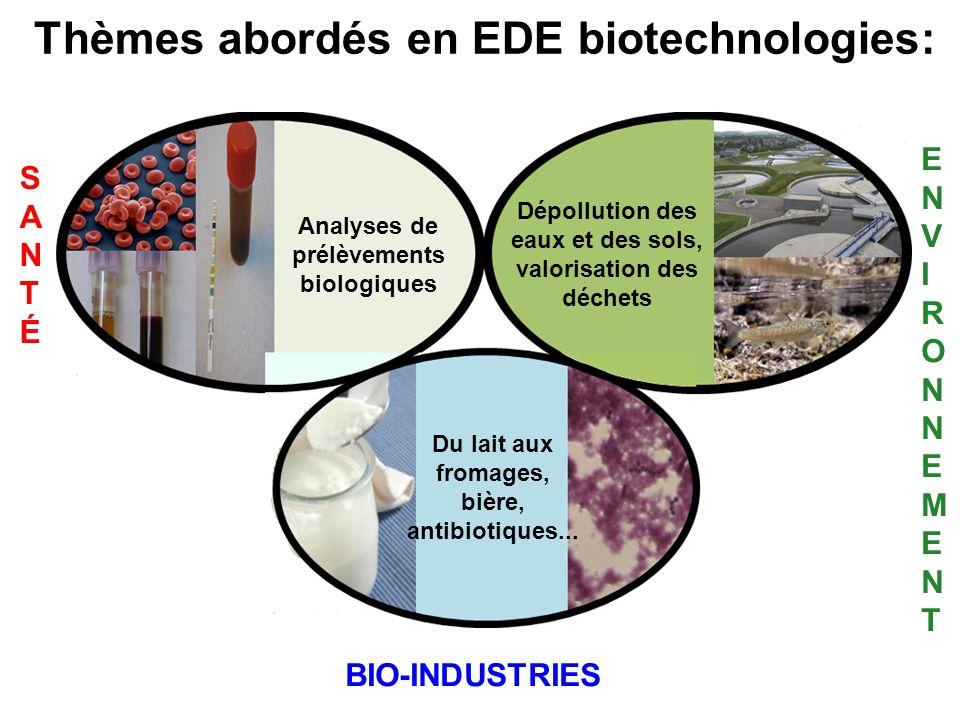 Thèmes abordés en EDE biotechnologies:
