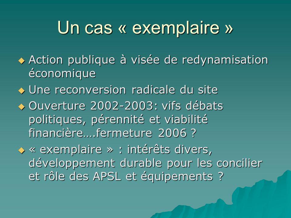 Un cas « exemplaire » Action publique à visée de redynamisation économique. Une reconversion radicale du site.