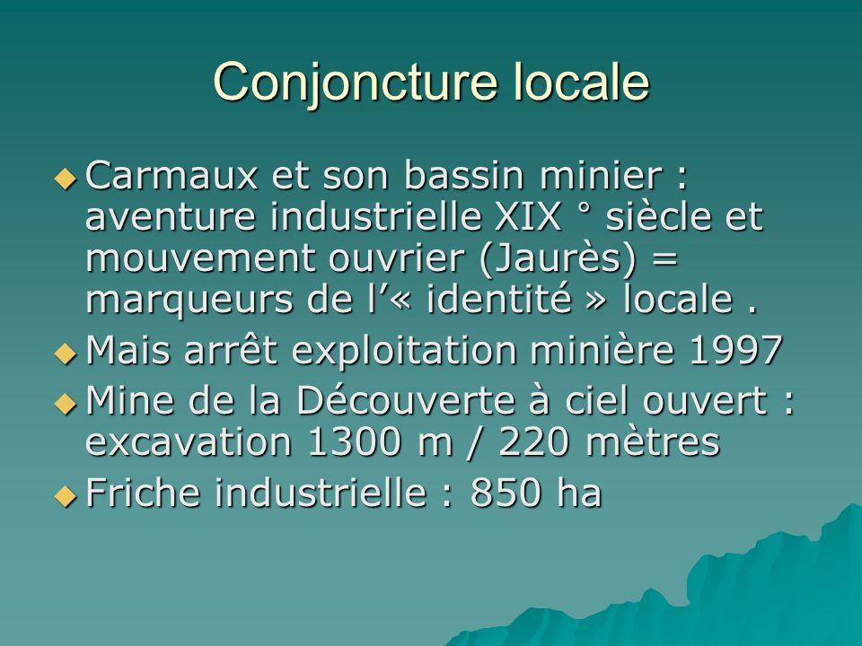 Conjoncture locale