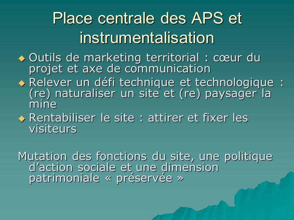 Place centrale des APS et instrumentalisation