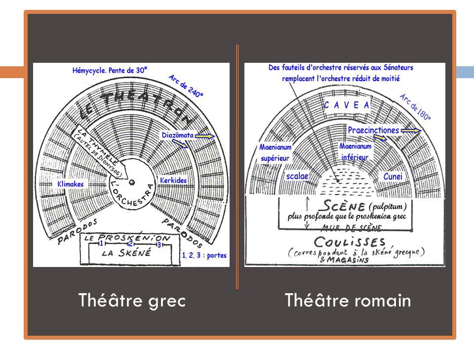 Théâtre grec Théâtre romain
