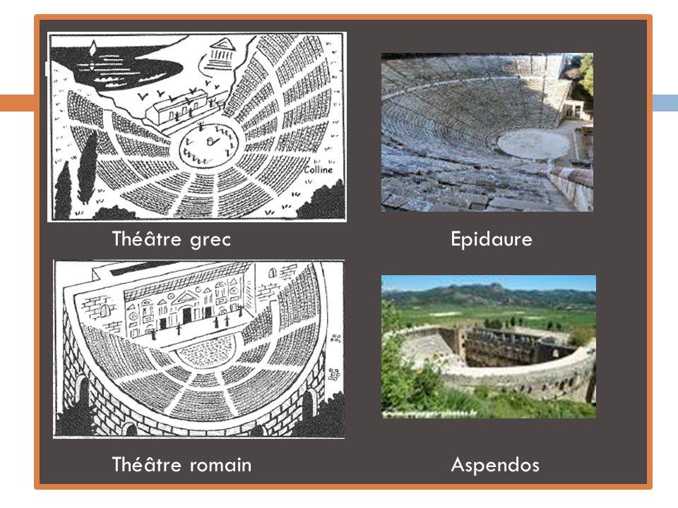 Théâtre grec – schéma Epidaure. Théâtre grec. Epidaure. Théâtre romain