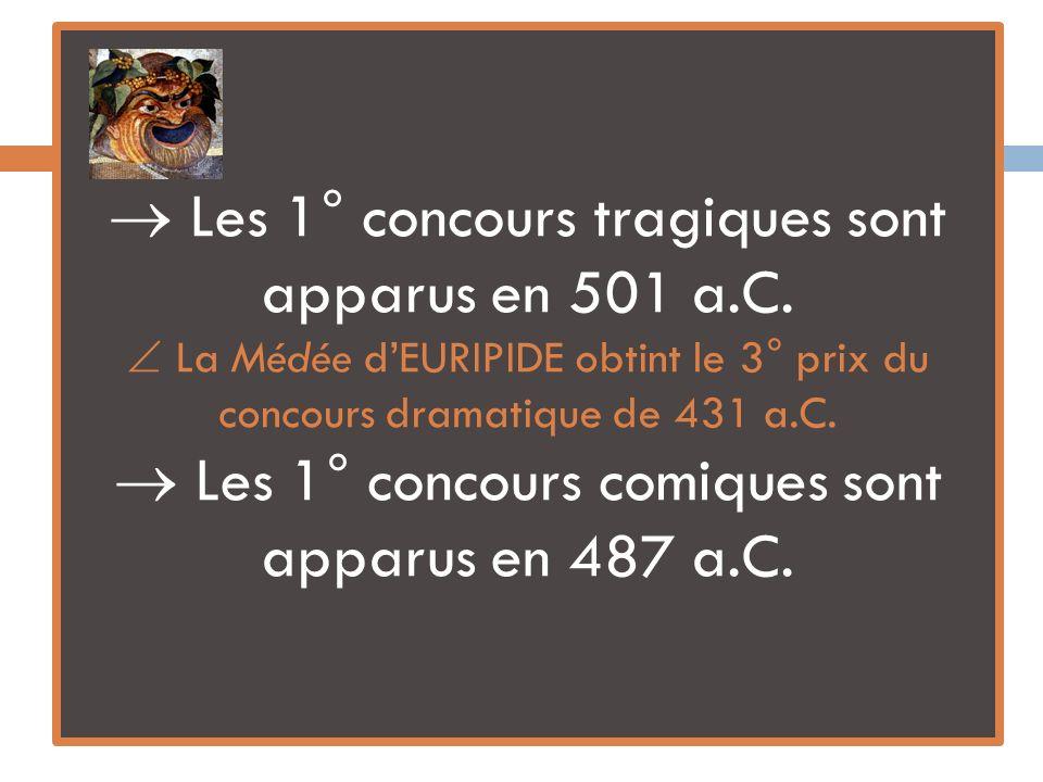  Les 1° concours tragiques sont apparus en 501 a. C