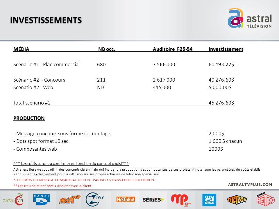 INVESTISSEMENTS MÉDIA NB occ. Auditoire F25-54 Investissement