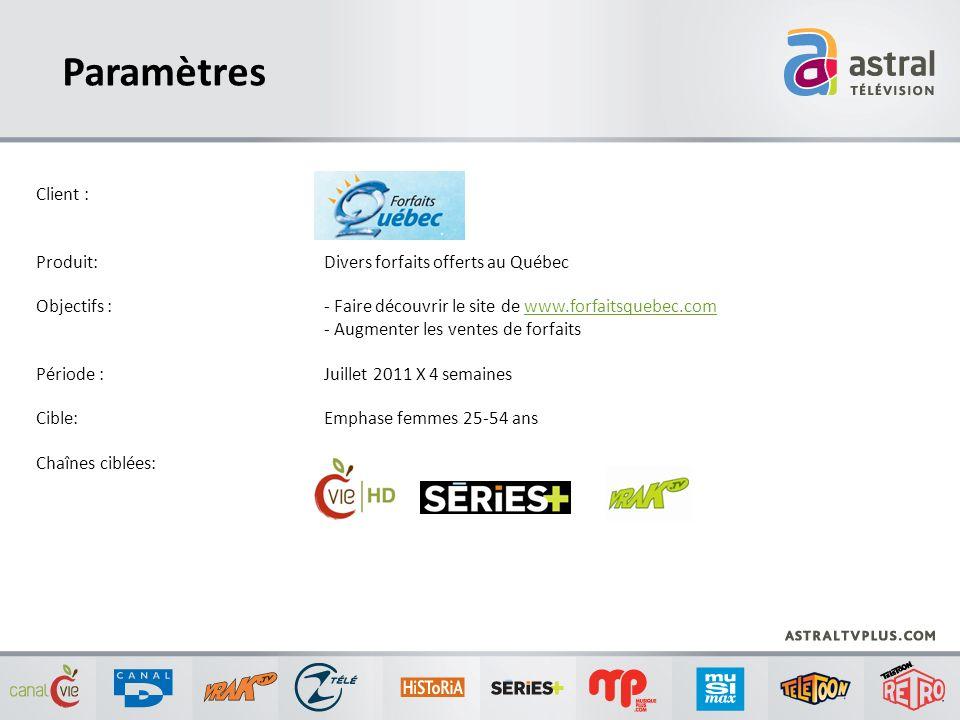 Paramètres Client : Produit: Divers forfaits offerts au Québec