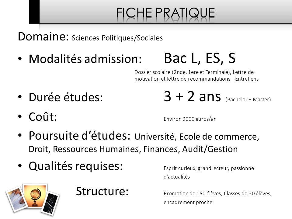 Domaine: Sciences Politiques/Sociales