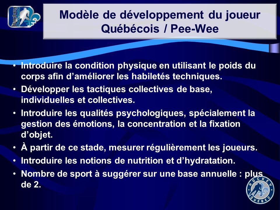 Modèle de développement du joueur Québécois / Pee-Wee