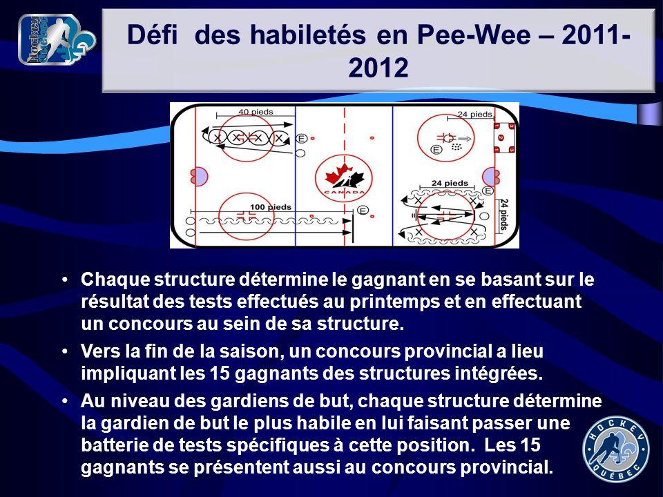 Défi des habiletés en Pee-Wee – 2011-2012
