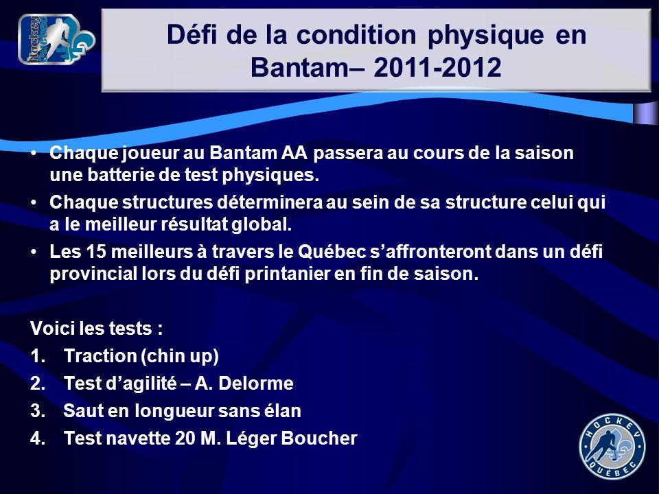 Défi de la condition physique en Bantam– 2011-2012